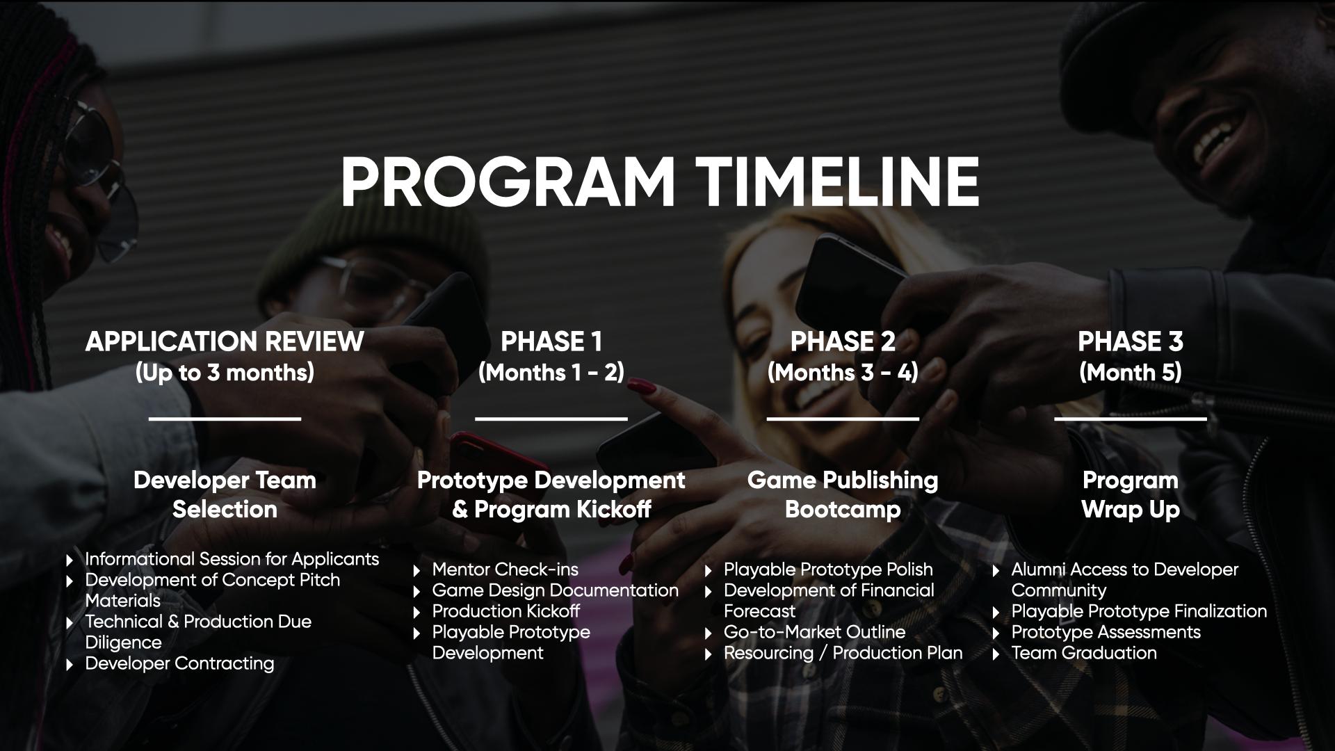 bdi-program-timeline.png